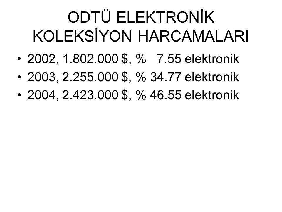 ODTÜ ELEKTRONİK KOLEKSİYON HARCAMALARI 2002, 1.802.000 $, % 7.55 elektronik 2003, 2.255.000 $, % 34.77 elektronik 2004, 2.423.000 $, % 46.55 elektronik