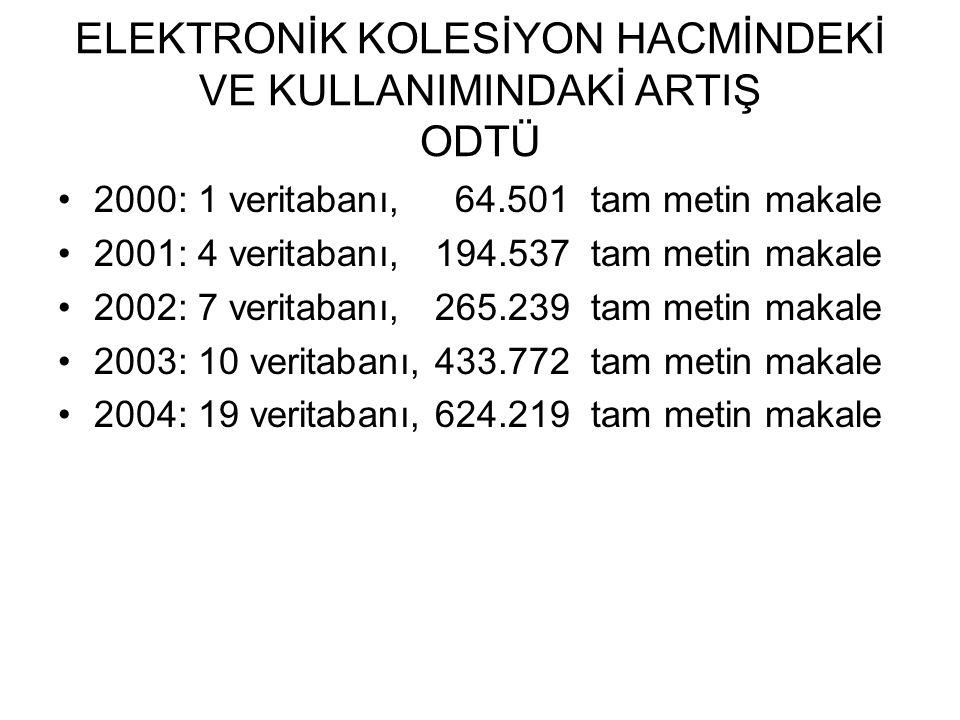 ELEKTRONİK KOLESİYON HACMİNDEKİ VE KULLANIMINDAKİ ARTIŞ ODTÜ 2000: 1 veritabanı, 64.501 tam metin makale 2001: 4 veritabanı, 194.537 tam metin makale 2002: 7 veritabanı, 265.239 tam metin makale 2003: 10 veritabanı, 433.772 tam metin makale 2004: 19 veritabanı, 624.219 tam metin makale