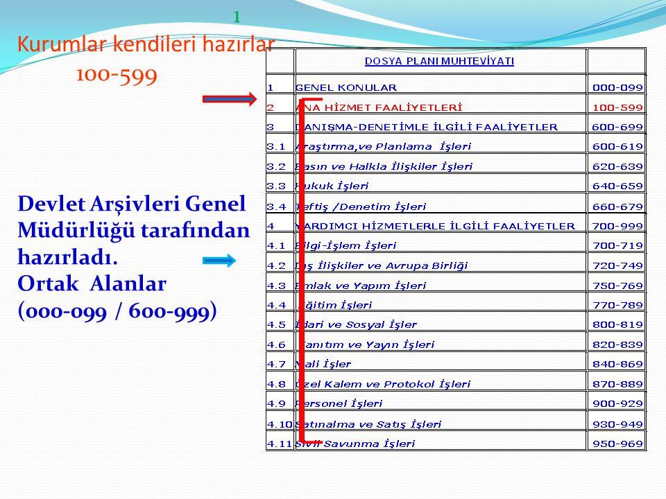 1 Kurumlar kendileri hazırlar 100-599 Devlet Arşivleri Genel Müdürlüğü tarafından hazırladı. Ortak Alanlar (000-099 / 600-999)