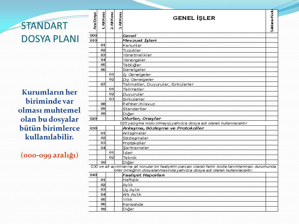 STANDART DOSYA PLANI Kurumların her biriminde var olması muhtemel olan bu dosyalar bütün birimlerce kullanılabilir. (000-099 aralığı)