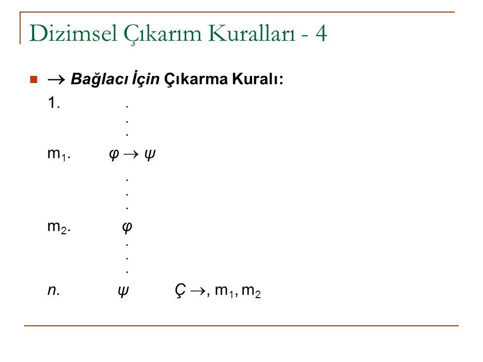 Dizimsel Çıkarım Kuralları - 4  Bağlacı İçin Çıkarma Kuralı: 1... m 1. φ  ψ. m 2. φ. n. ψ Ç , m 1, m 2