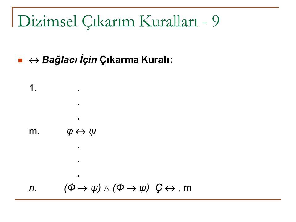 Dizimsel Çıkarım Kuralları - 9  Bağlacı İçin Çıkarma Kuralı: 1... m. φ  ψ. n. (Φ  ψ)  (Φ  ψ) Ç , m