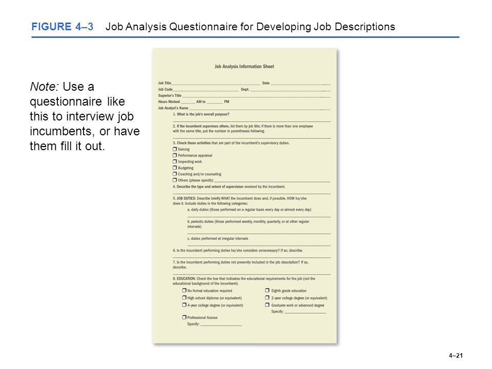 4–21 FIGURE 4–3Job Analysis Questionnaire for Developing Job Descriptions Note: Use a questionnaire like this to interview job incumbents, or have the
