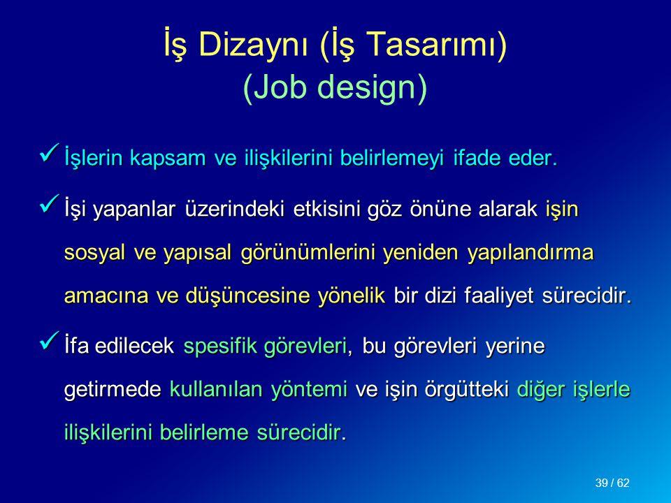 İş Dizaynı (İş Tasarımı) (Job design) İşlerin kapsam ve ilişkilerini belirlemeyi ifade eder. İşlerin kapsam ve ilişkilerini belirlemeyi ifade eder. İş