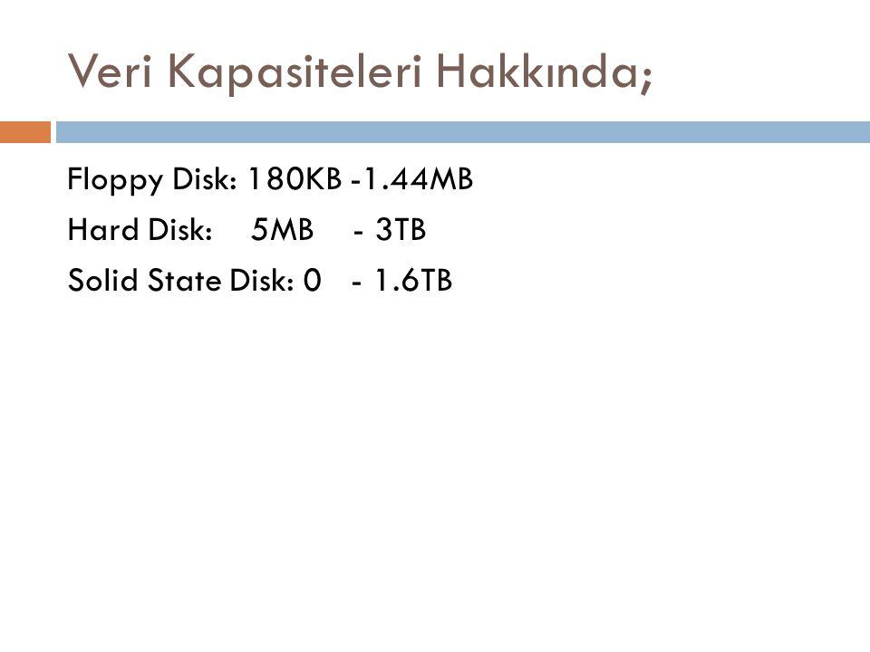 Veri Kapasiteleri Hakkında; Floppy Disk: 180KB -1.44MB Hard Disk: 5MB - 3TB Solid State Disk: 0 - 1.6TB