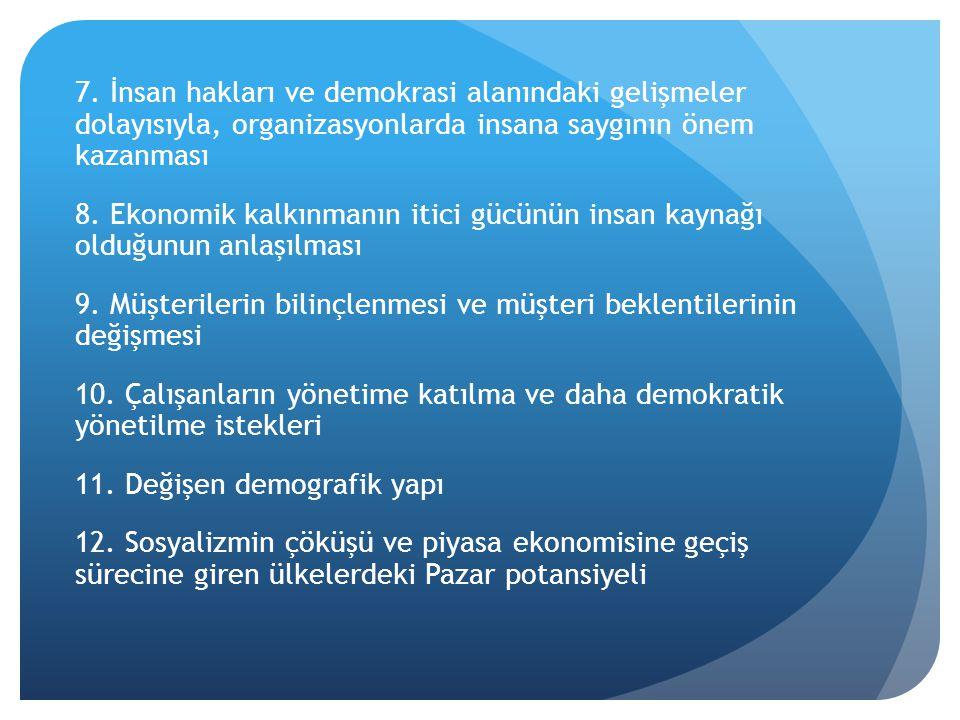 7. İnsan hakları ve demokrasi alanındaki gelişmeler dolayısıyla, organizasyonlarda insana saygının önem kazanması 8. Ekonomik kalkınmanın itici gücünü