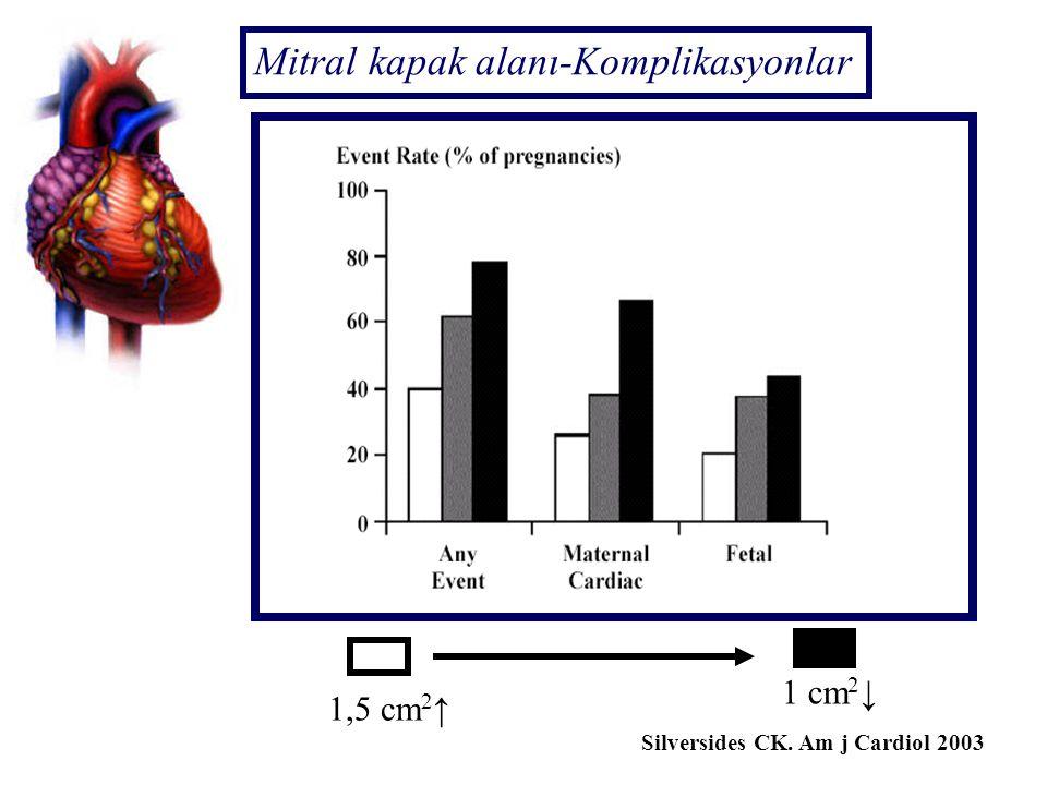 1,5 cm 2 ↑ 1 cm 2 ↓ Silversides CK. Am j Cardiol 2003 Mitral kapak alanı-Komplikasyonlar