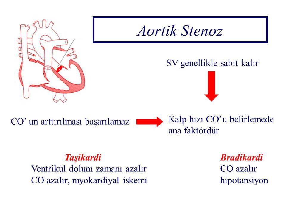 Aortik Stenoz CO' un arttırılması başarılamaz SV genellikle sabit kalır Kalp hızı CO'u belirlemede ana faktördür Bradikardi CO azalır hipotansiyon Taş
