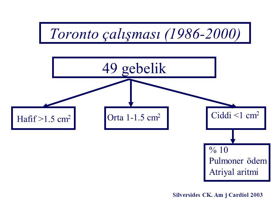 Toronto çalışması (1986-2000) 49 gebelik Hafif >1.5 cm 2 Orta 1-1.5 cm 2 Ciddi <1 cm 2 % 10 Pulmoner ödem Atriyal aritmi Silversides CK. Am j Cardiol