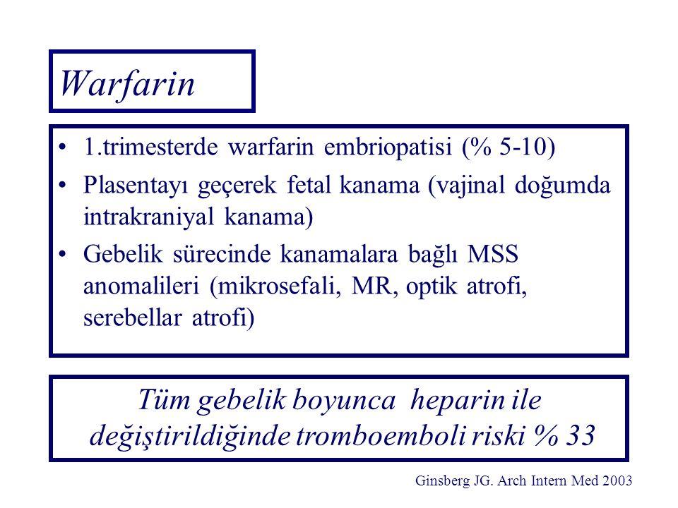 Warfarin 1.trimesterde warfarin embriopatisi (% 5-10) Plasentayı geçerek fetal kanama (vajinal doğumda intrakraniyal kanama) Gebelik sürecinde kanamal