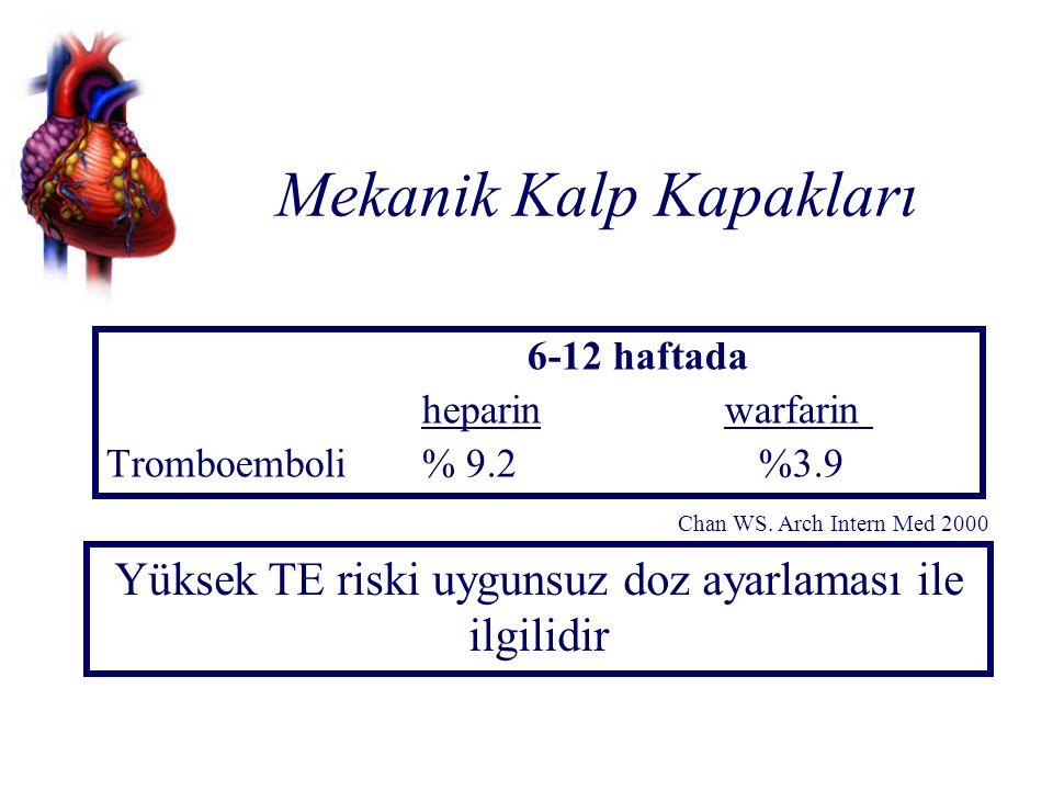 Mekanik Kalp Kapakları 6-12 haftada heparin warfarin Tromboemboli % 9.2 %3.9 Yüksek TE riski uygunsuz doz ayarlaması ile ilgilidir Chan WS. Arch Inter