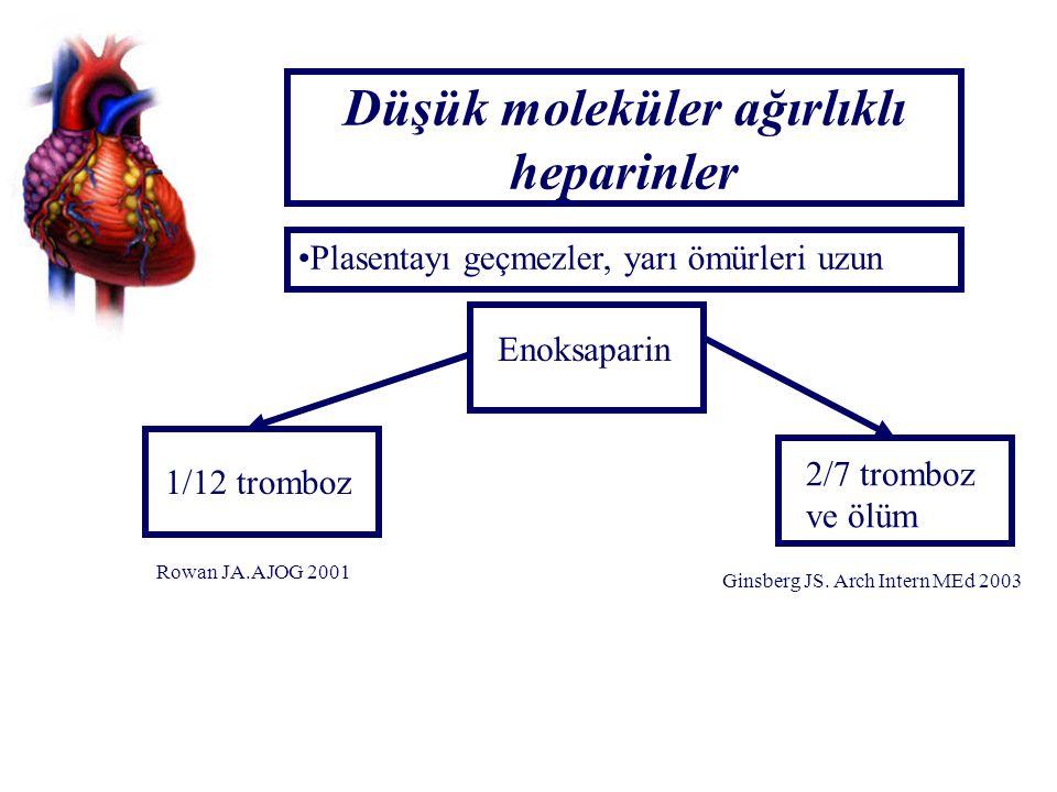 Düşük moleküler ağırlıklı heparinler Plasentayı geçmezler, yarı ömürleri uzun Enoksaparin 1/12 tromboz 2/7 tromboz ve ölüm Rowan JA.AJOG 2001 Ginsberg