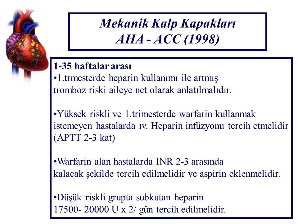Mekanik Kalp Kapakları AHA - ACC (1998) 1-35 haftalar arası 1.trmesterde heparin kullanımı ile artmış tromboz riski aileye net olarak anlatılmalıdır.