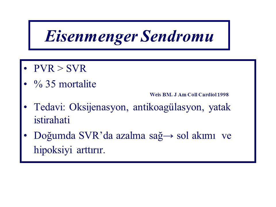 Eisenmenger Sendromu PVR > SVR % 35 mortalite Weis BM. J Am Coll Cardiol 1998 Tedavi: Oksijenasyon, antikoagülasyon, yatak istirahati Doğumda SVR'da a