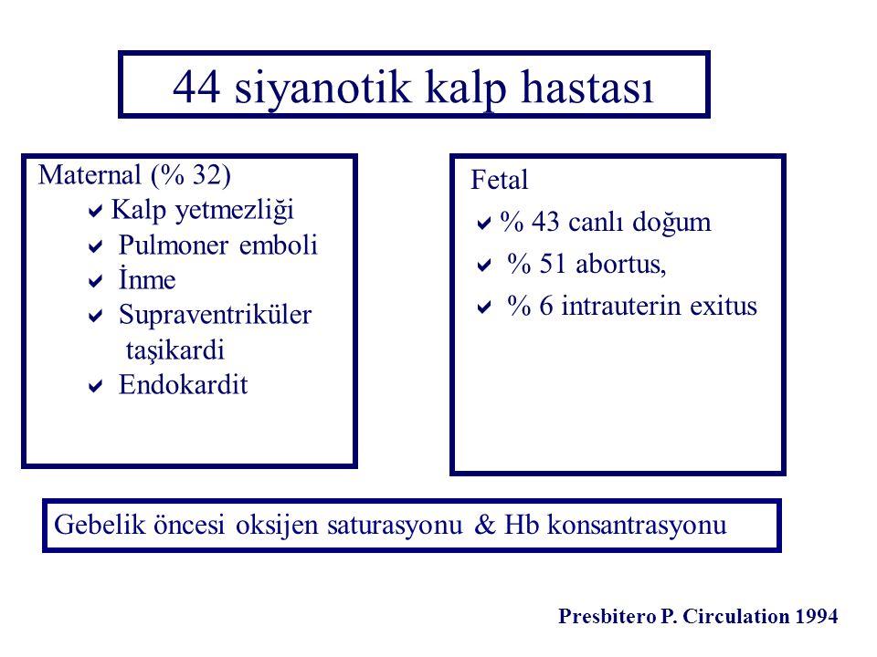 Gebelik öncesi oksijen saturasyonu & Hb konsantrasyonu Presbitero P. Circulation 1994 44 siyanotik kalp hastası Maternal (% 32)  Kalp yetmezliği  Pu