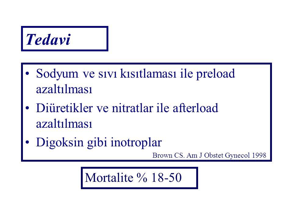 Tedavi Sodyum ve sıvı kısıtlaması ile preload azaltılması Diüretikler ve nitratlar ile afterload azaltılması Digoksin gibi inotroplar Mortalite % 18-5