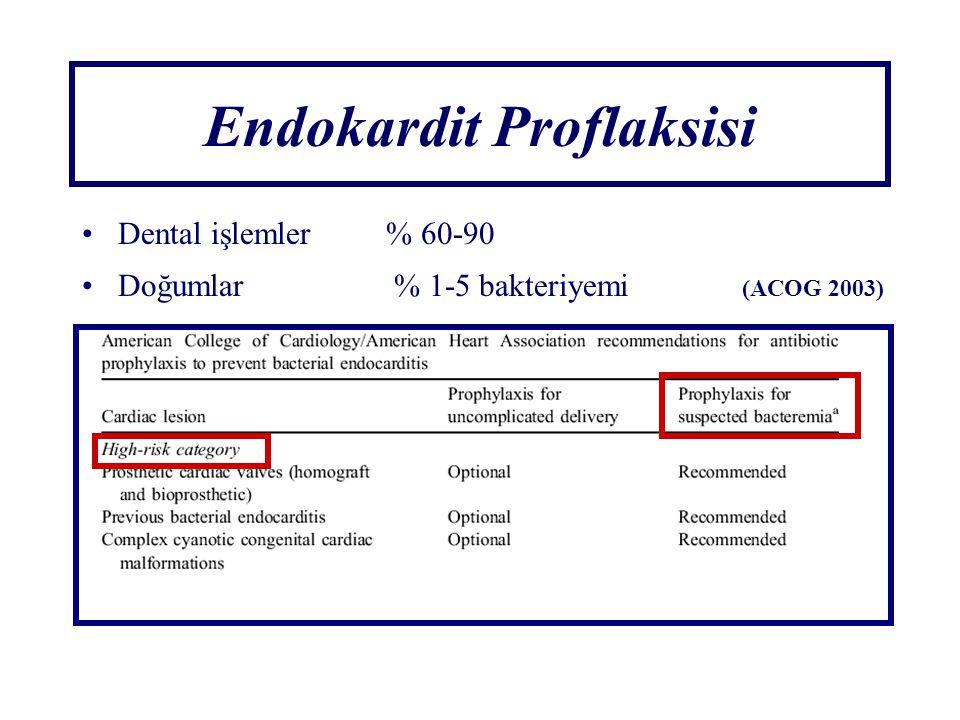 Endokardit Proflaksisi Dental işlemler % 60-90 Doğumlar % 1-5 bakteriyemi (ACOG 2003)