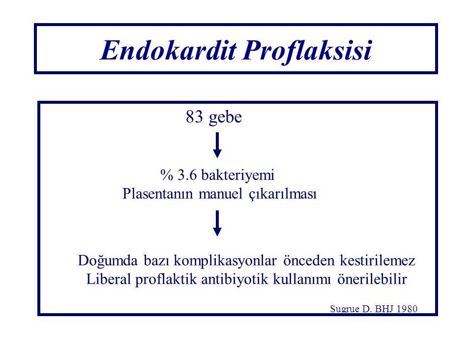83 gebe % 3.6 bakteriyemi Plasentanın manuel çıkarılması Doğumda bazı komplikasyonlar önceden kestirilemez Liberal proflaktik antibiyotik kullanımı ön
