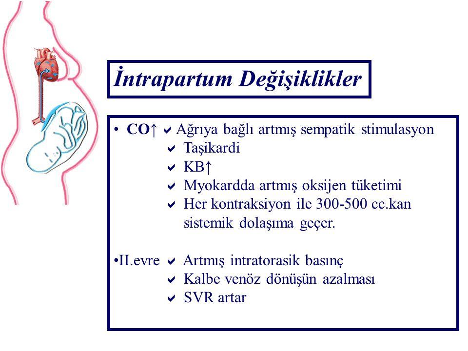 İntrapartum Değişiklikler CO↑  Ağrıya bağlı artmış sempatik stimulasyon  Taşikardi  KB↑  Myokardda artmış oksijen tüketimi  Her kontraksiyon ile