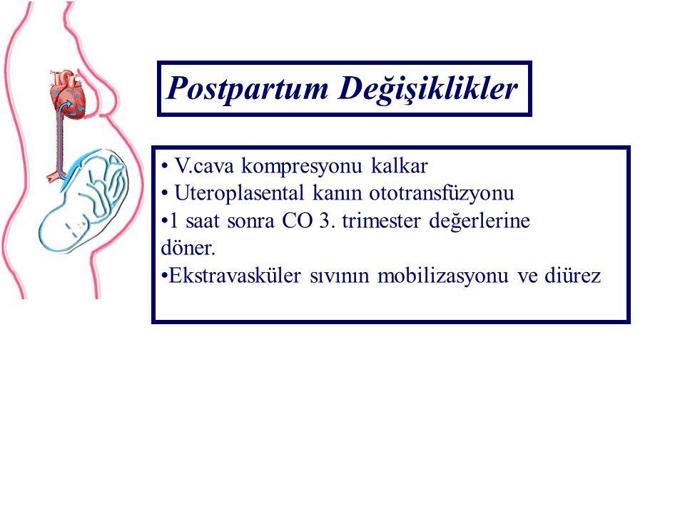 Postpartum Değişiklikler V.cava kompresyonu kalkar Uteroplasental kanın ototransfüzyonu 1 saat sonra CO 3. trimester değerlerine döner. Ekstravasküler