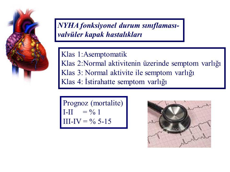 NYHA fonksiyonel durum sınıflaması- valvüler kapak hastalıkları Klas 1:Asemptomatik Klas 2:Normal aktivitenin üzerinde semptom varlığı Klas 3: Normal