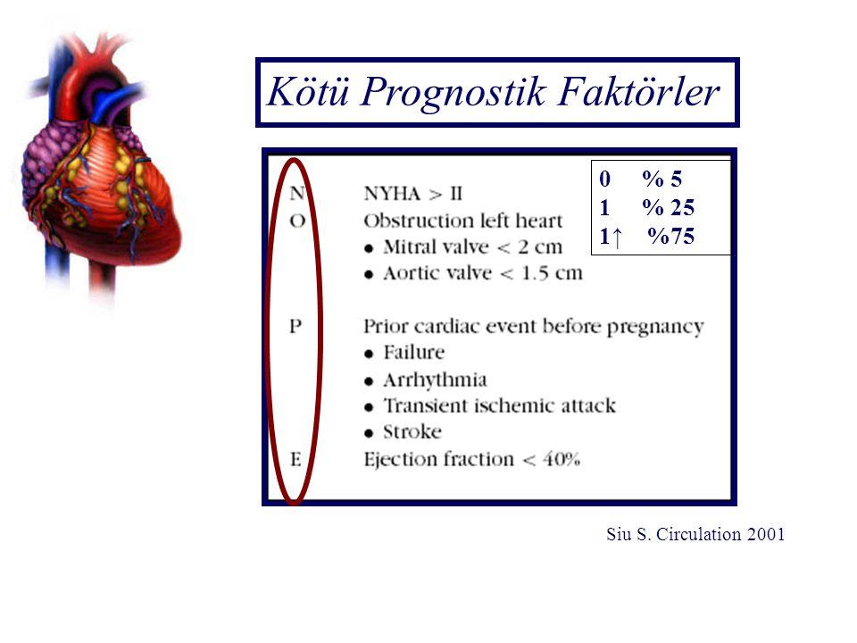 İntrapartum 1.Vajinal doğum az kanama, az enfeksiyon, erken mobilizasyon 2.
