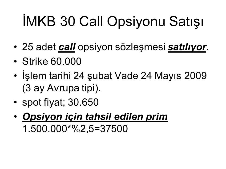 İMKB 30 Call Opsiyonu Satışı 25 adet call opsiyon sözleşmesi satılıyor.