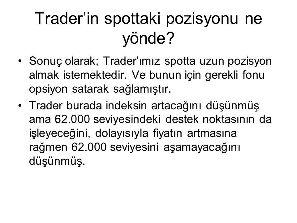 Trader'in spottaki pozisyonu ne yönde.