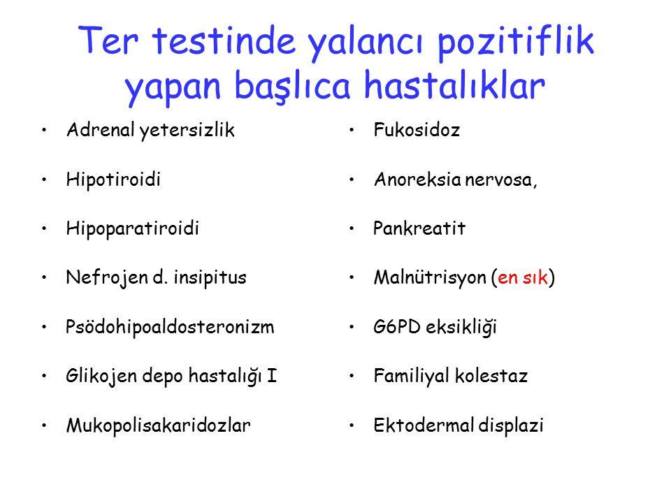 Ter testinde yalancı pozitiflik yapan başlıca hastalıklar Adrenal yetersizlik Hipotiroidi Hipoparatiroidi Nefrojen d. insipitus Psödohipoaldosteronizm