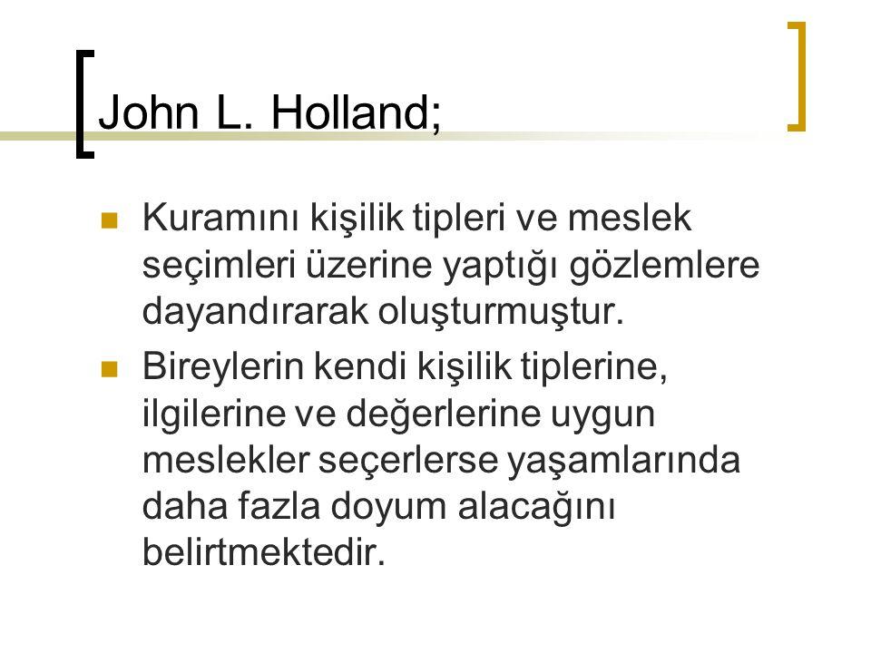 John L. Holland; Kuramını kişilik tipleri ve meslek seçimleri üzerine yaptığı gözlemlere dayandırarak oluşturmuştur. Bireylerin kendi kişilik tiplerin