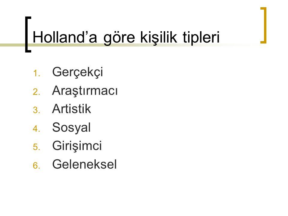Holland'a göre kişilik tipleri 1. Gerçekçi 2. Araştırmacı 3. Artistik 4. Sosyal 5. Girişimci 6. Geleneksel