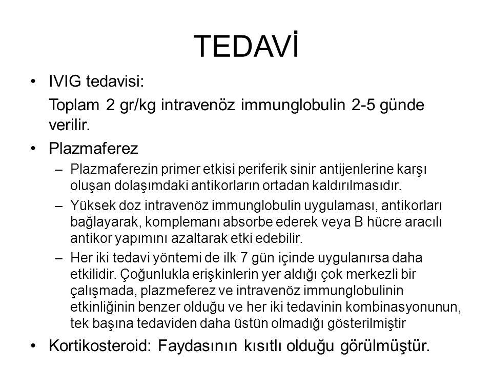IVIG tedavisi: Toplam 2 gr/kg intravenöz immunglobulin 2-5 günde verilir.