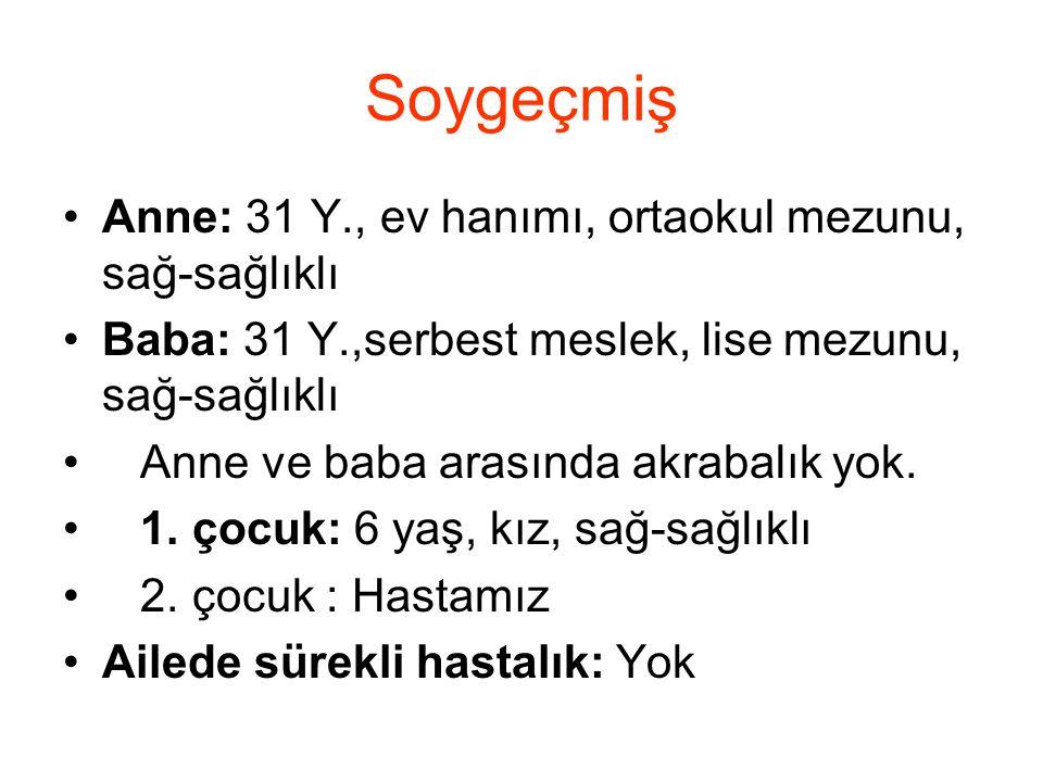 Fizik muayene Ateş :36 C Nabız :120 /dk.Solunum :28/dk.
