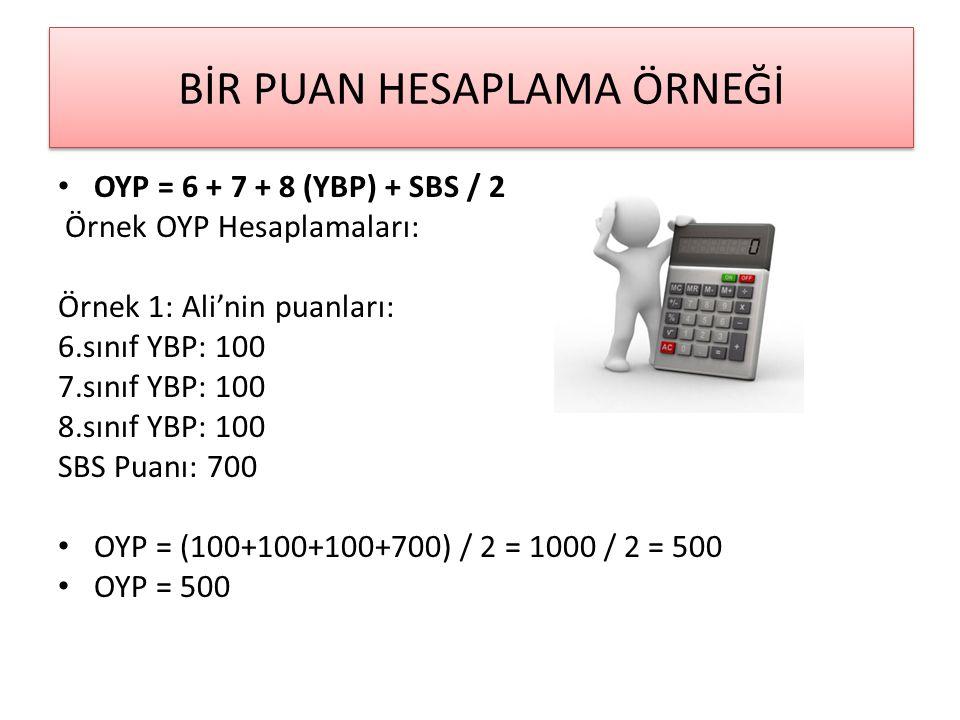 BİR PUAN HESAPLAMA ÖRNEĞİ OYP = 6 + 7 + 8 (YBP) + SBS / 2 Örnek OYP Hesaplamaları: Örnek 1: Ali'nin puanları: 6.sınıf YBP: 100 7.sınıf YBP: 100 8.sınıf YBP: 100 SBS Puanı: 700 OYP = (100+100+100+700) / 2 = 1000 / 2 = 500 OYP = 500