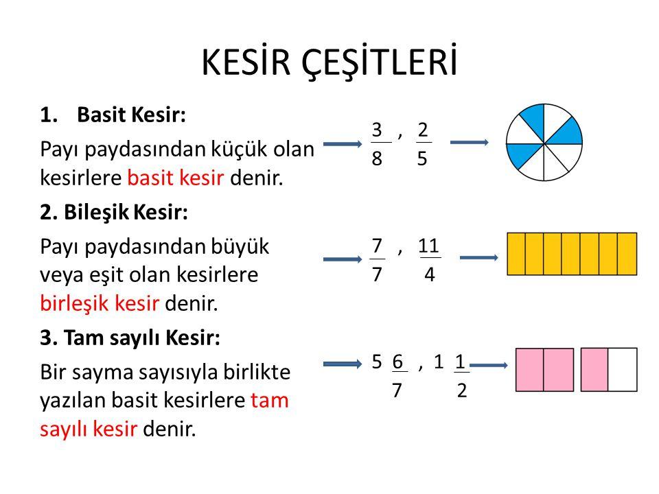 KESİR ÇEŞİTLERİ 3, 2 8 5 7, 11 7 4 5 6, 1 1 7 2 1.Basit Kesir: Payı paydasından küçük olan kesirlere basit kesir denir. 2. Bileşik Kesir: Payı paydası