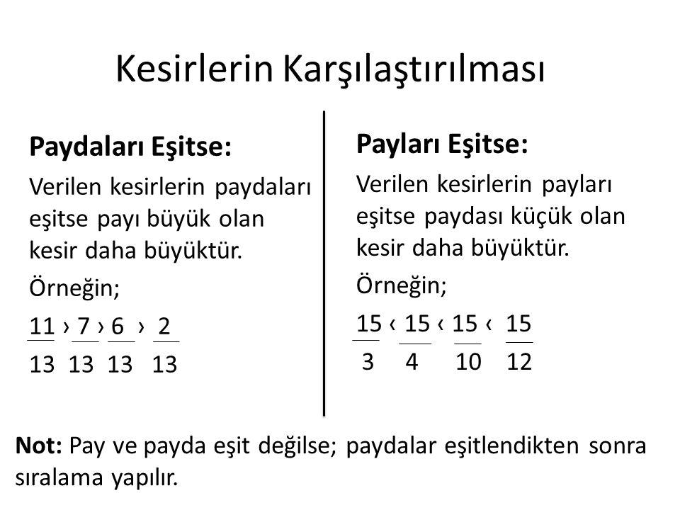 Kesirlerin Karşılaştırılması Not: Pay ve payda eşit değilse; paydalar eşitlendikten sonra sıralama yapılır. Paydaları Eşitse: Verilen kesirlerin payda
