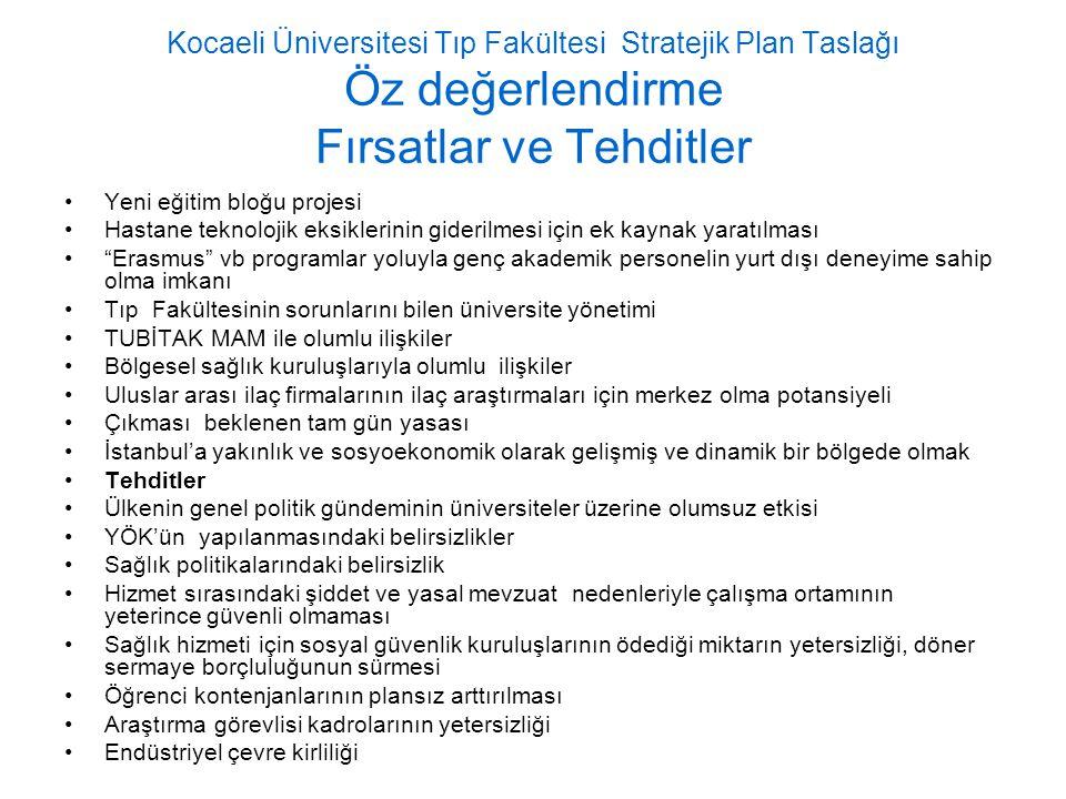 Kocaeli Üniversitesi Tıp Fakültesi Stratejik Plan Taslağı Öz değerlendirme Fırsatlar ve Tehditler Yeni eğitim bloğu projesi Hastane teknolojik eksikle
