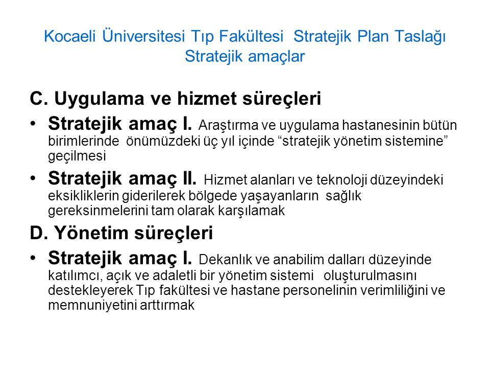 Kocaeli Üniversitesi Tıp Fakültesi Stratejik Plan Taslağı Stratejik amaçlar C. Uygulama ve hizmet süreçleri Stratejik amaç I. Araştırma ve uygulama ha