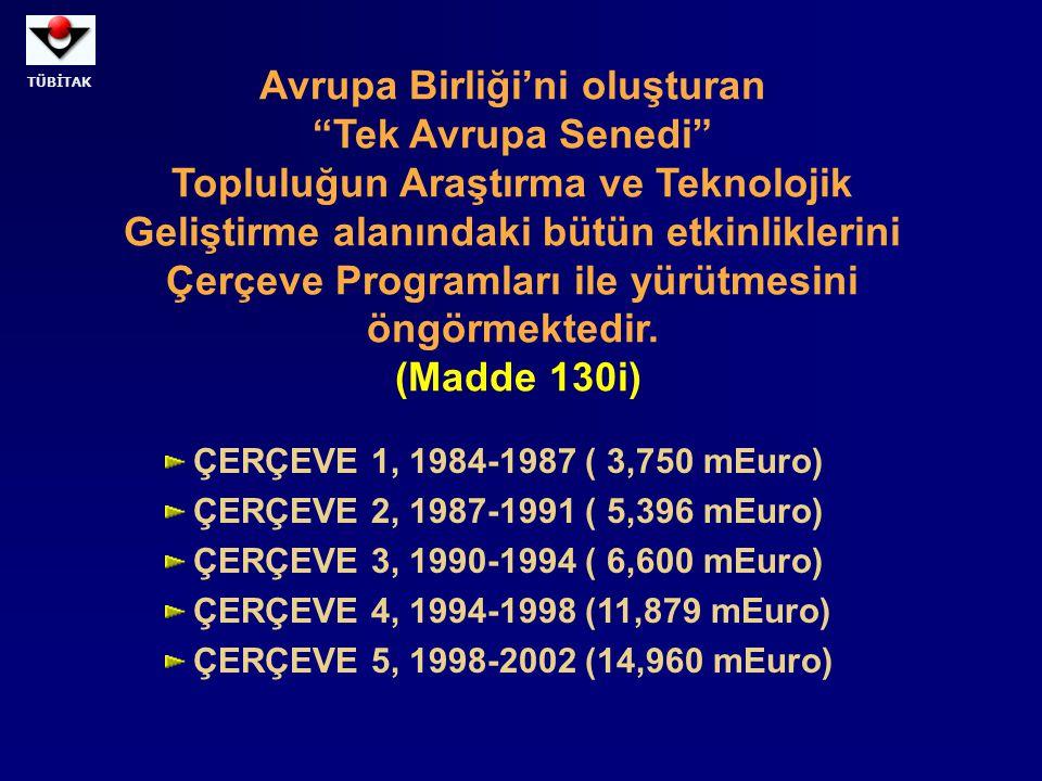 TÜBİTAK 13 Aralık 2000'de gerçekleştirilen 6.Toplantıda ise 6.