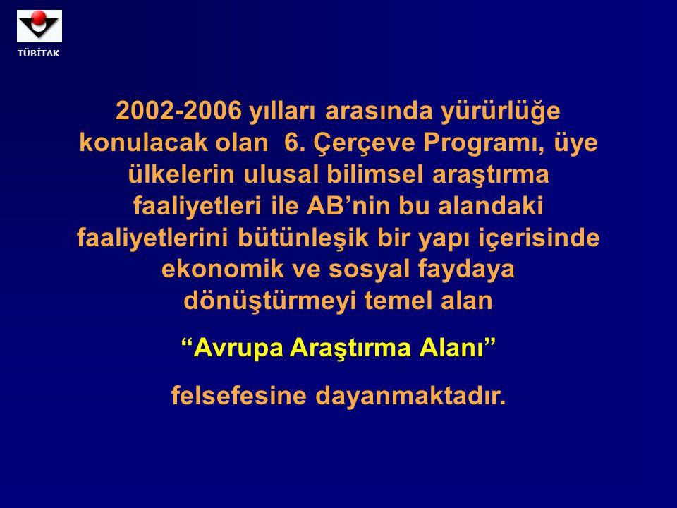 TÜBİTAK Türkiye'nin AB'nin Araştırma ve Teknolojik Geliştirme alanındaki Çerçeve Programlarına 6.