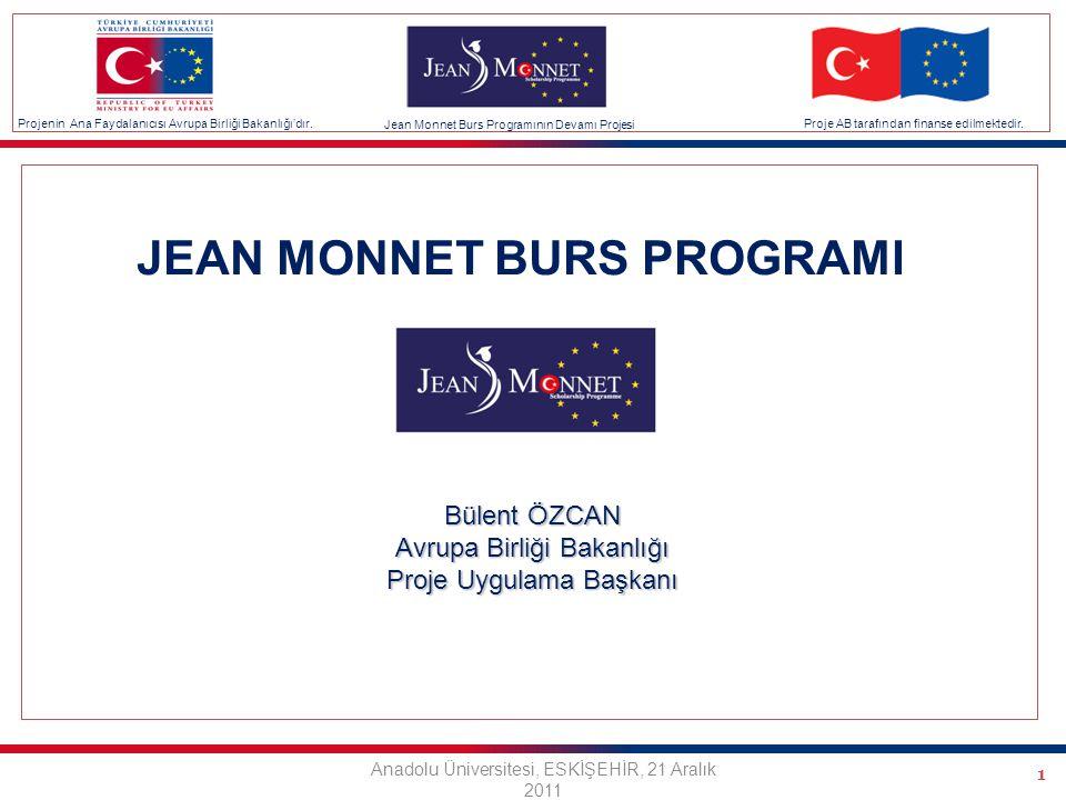 2 SUNUMUN İÇERİĞİ I.Jean Monnet Kimdir.II.Jean Monnet Burs Programı Nedir.