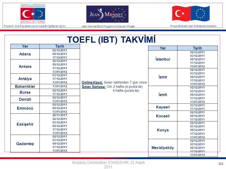 22 TOEFL (IBT) TAKVİMİ Online Kayıt: Sınav tarihinden 7 gün önce Sınav Sonucu: Ort.