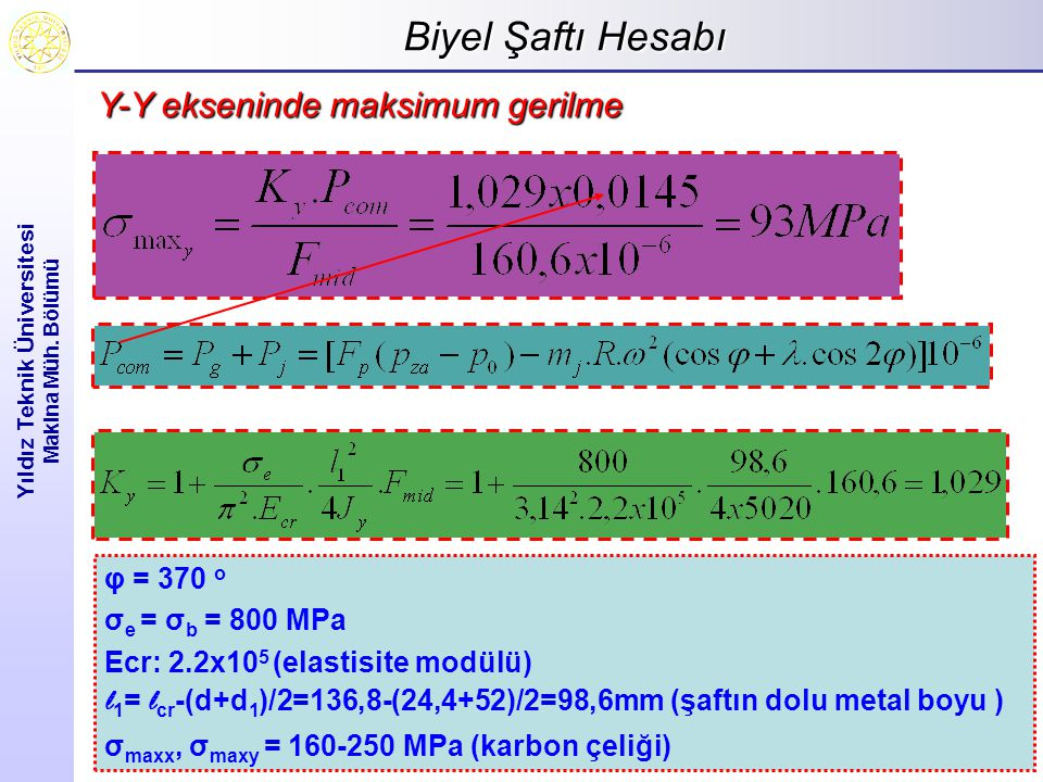 Biyel Şaftı Hesabı Yıldız Teknik Üniversitesi Makina Müh. Bölümü Y-Y ekseninde maksimum gerilme φ = 370 o σ e = σ b = 800 MPa Ecr: 2.2x10 5 (elastisit