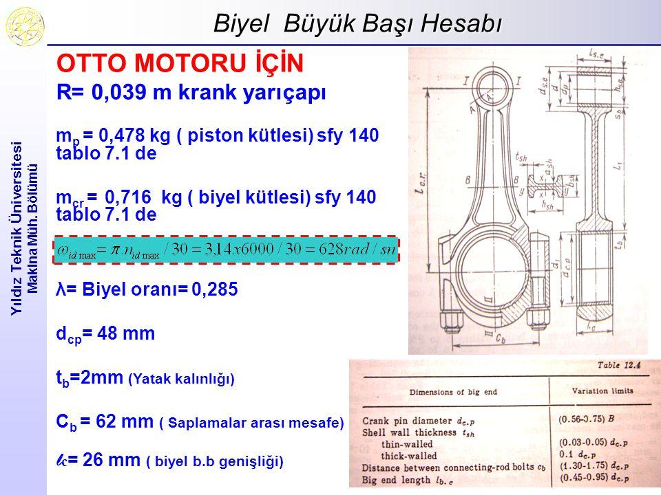 Biyel Büyük Başı Hesabı Yıldız Teknik Üniversitesi Makina Müh. Bölümü OTTO MOTORU İÇİN R= 0,039 m krank yarıçapı m p = 0,478 kg ( piston kütlesi) sfy
