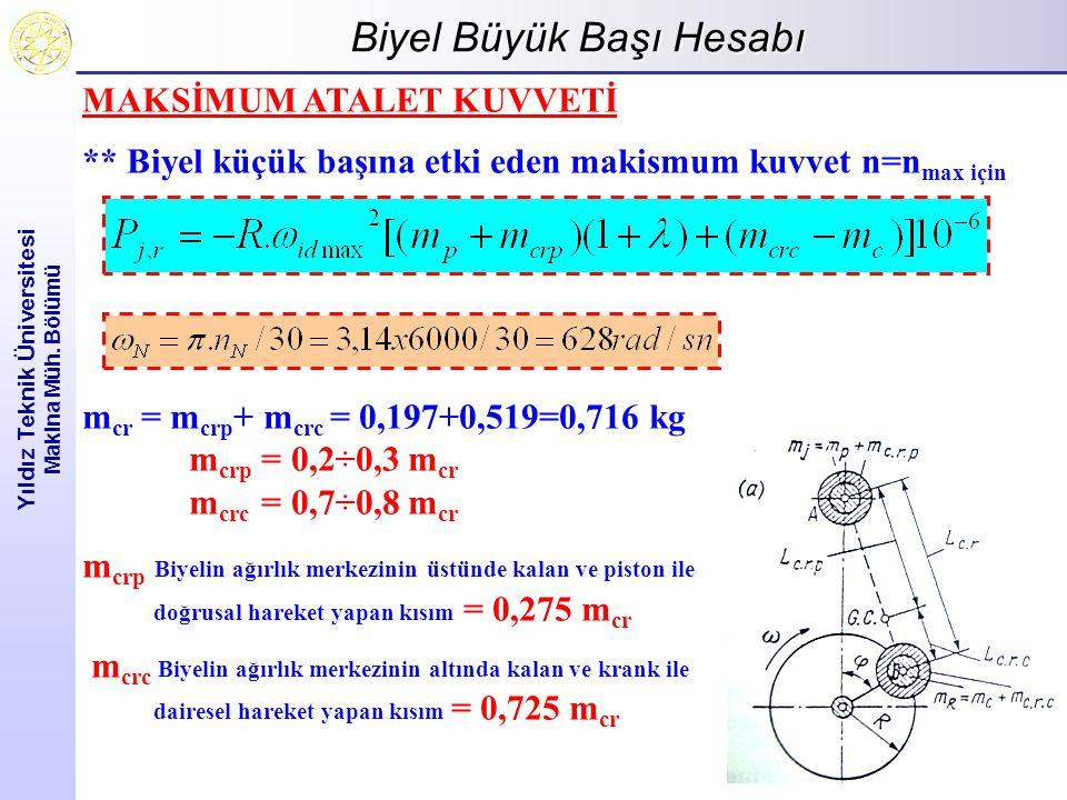 Biyel Şaftı Hesabı Yıldız Teknik Üniversitesi Makina Müh.