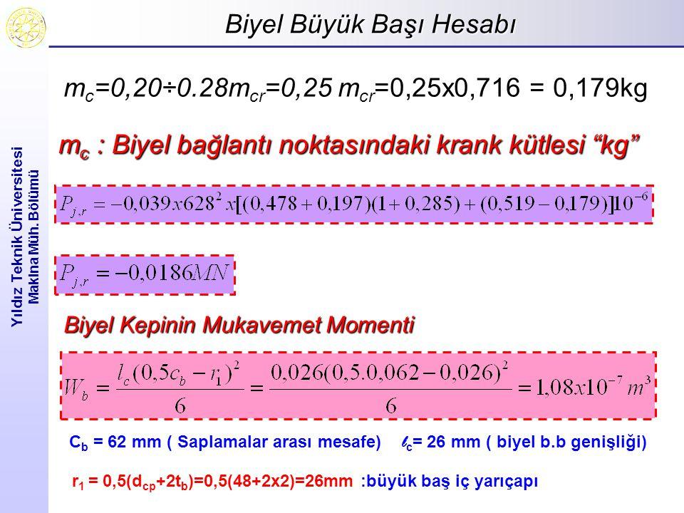 Biyel Büyük Başı Hesabı Yıldız Teknik Üniversitesi Makina Müh. Bölümü m c =0,20÷0.28m cr =0,25 m cr m c =0,20÷0.28m cr =0,25 m cr =0,25x0,716 = 0,179k