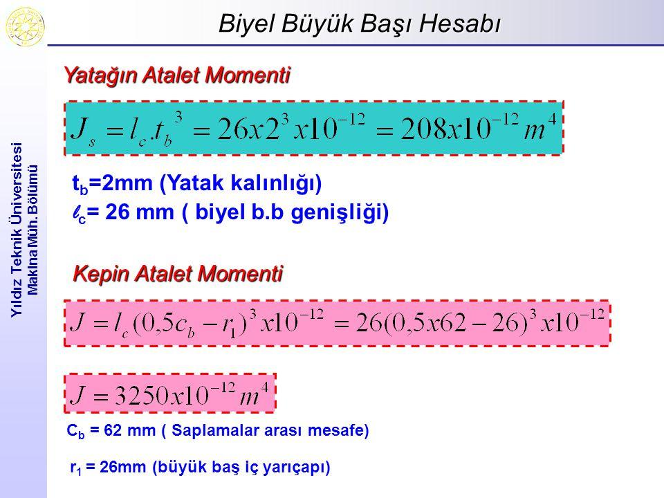 Biyel Büyük Başı Hesabı Yıldız Teknik Üniversitesi Makina Müh. Bölümü Yatağın Atalet Momenti C b = 62 mm ( Saplamalar arası mesafe) r 1 = 26mm (büyük