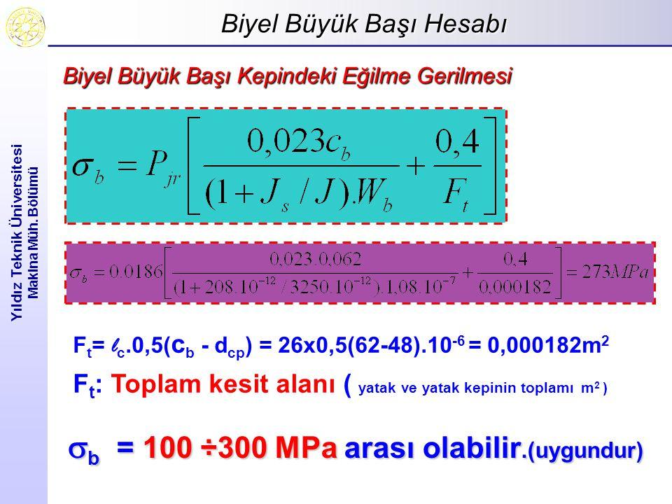 Biyel Büyük Başı Hesabı Yıldız Teknik Üniversitesi Makina Müh. Bölümü Biyel Büyük Başı Kepindeki Eğilme Gerilmesi  b = 100 ÷300 MPa arası olabilir.(u