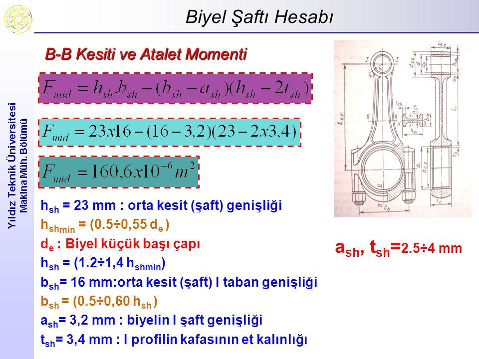 Biyel Şaftı Hesabı Yıldız Teknik Üniversitesi Makina Müh. Bölümü B-B Kesiti ve Atalet Momenti a sh, t sh = 2.5÷4 mm h sh = 23 mm : orta kesit (şaft) g