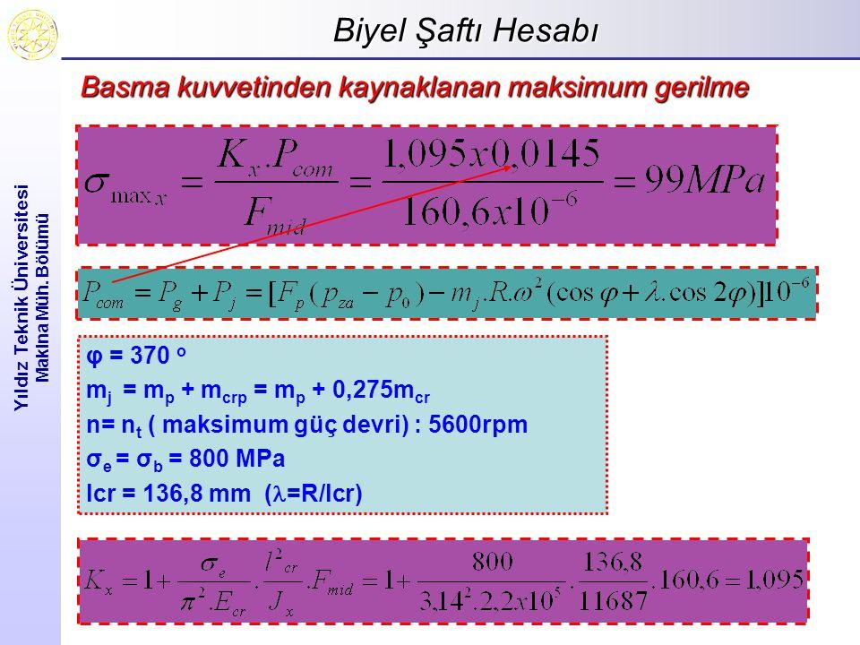Biyel Şaftı Hesabı Yıldız Teknik Üniversitesi Makina Müh. Bölümü Basma kuvvetinden kaynaklanan maksimum gerilme φ = 370 o m j = m p + m crp = m p + 0,